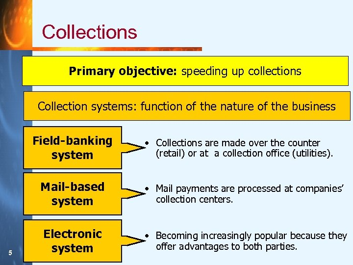 Collections Primary objective: speeding up collections Collection systems: function of the nature of the