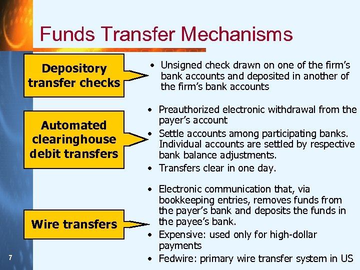 Funds Transfer Mechanisms Depository transfer checks Automated clearinghouse debit transfers • Preauthorized electronic withdrawal