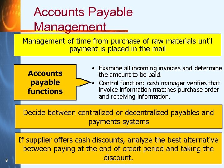 Accounts Payable Management of time from purchase of raw materials until payment is placed
