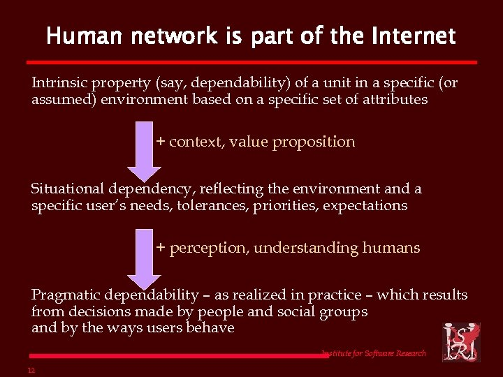 Human network is part of the Internet Intrinsic property (say, dependability) of a unit