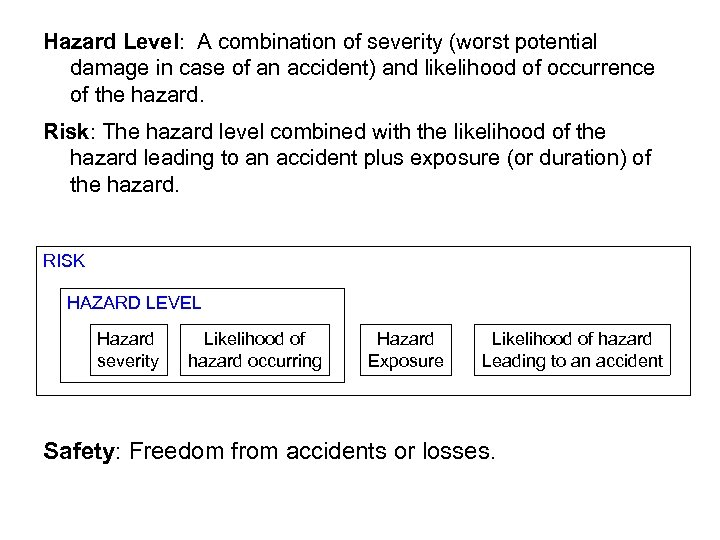 Hazard Level: A combination of severity (worst potential damage in case of an accident)