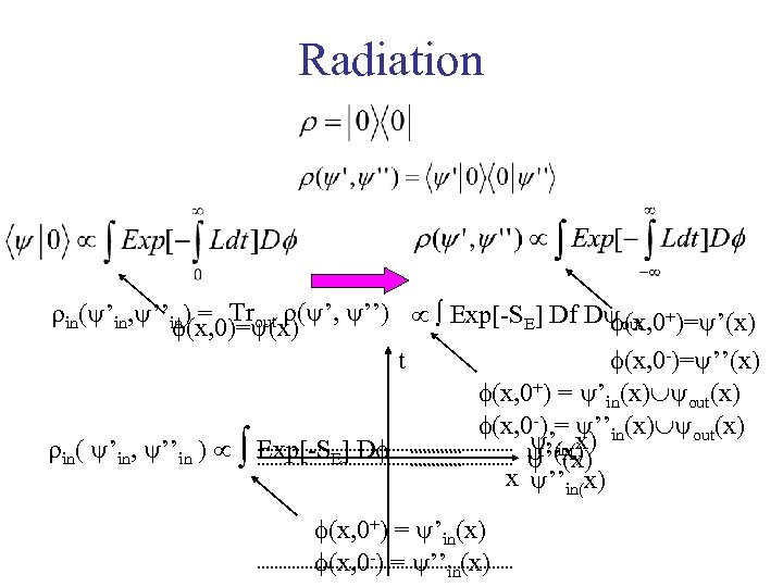 Radiation in( 'in, ''in) = Trout ( ' '' Exp[-SE] Df D out +)=