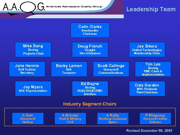 Leadership Team Colin Clarke Bombardier Chairman Mike Song Doug French Boeing Projects Chair Jarie
