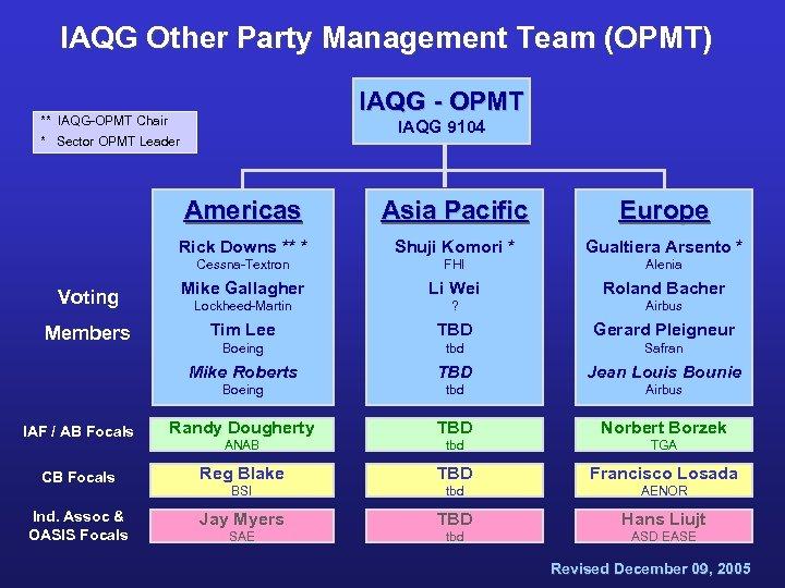 IAQG Other Party Management Team (OPMT) IAQG - OPMT ** IAQG-OPMT Chair IAQG 9104