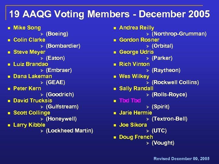 19 AAQG Voting Members - December 2005 n Mike Song Ø n Colin Clarke