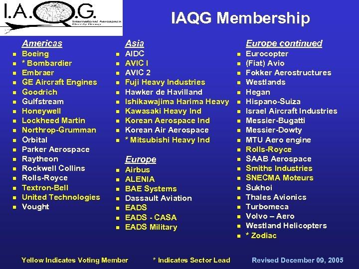 IAQG Membership Americas n n n n n Boeing * Bombardier Embraer GE Aircraft