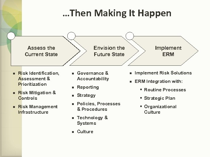 …Then Making It Happen 1 2 3 Envision the Future State Assess the Current