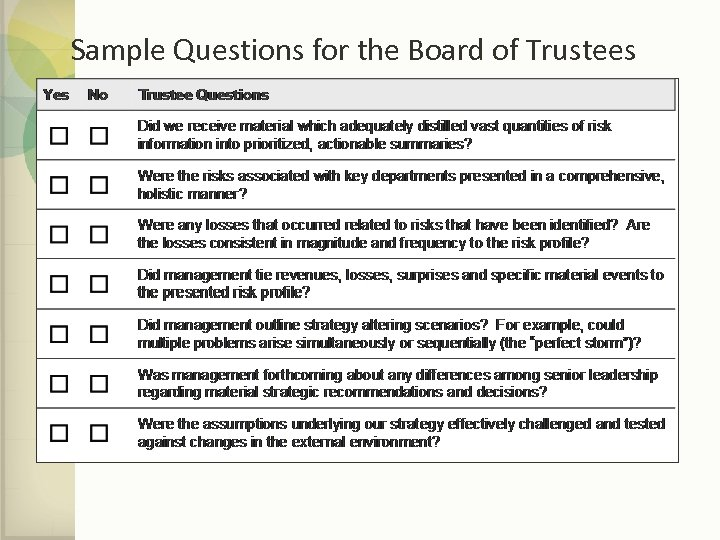 Sample Questions for the Board of Trustees