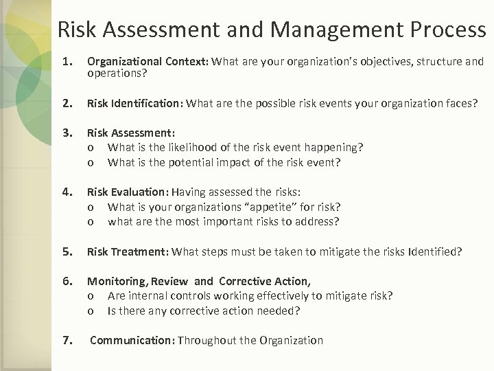 Risk Assessment and Management Process 1. Organizational Context: What are your organization's objectives, structure
