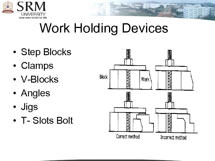 Work Holding Devices • • • Step Blocks Clamps V-Blocks Angles Jigs T- Slots