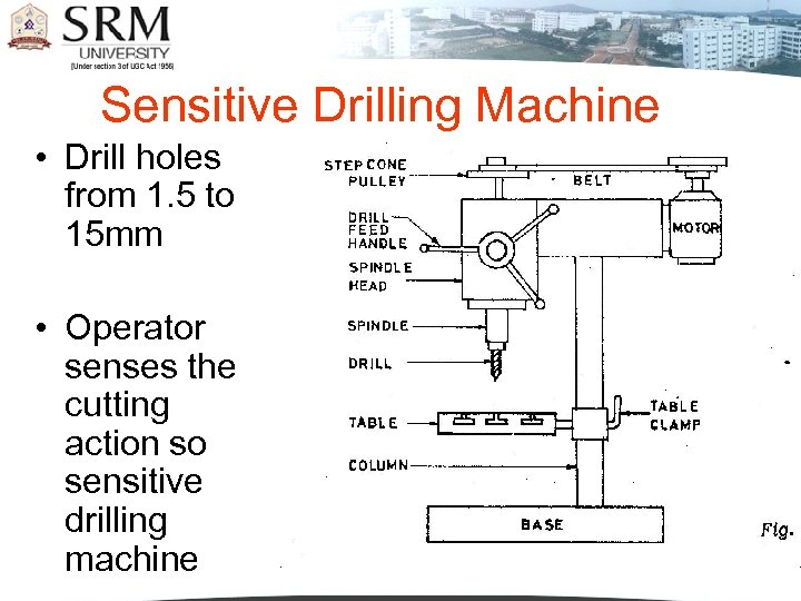 Sensitive Drilling Machine • Drill holes from 1. 5 to 15 mm • Operator
