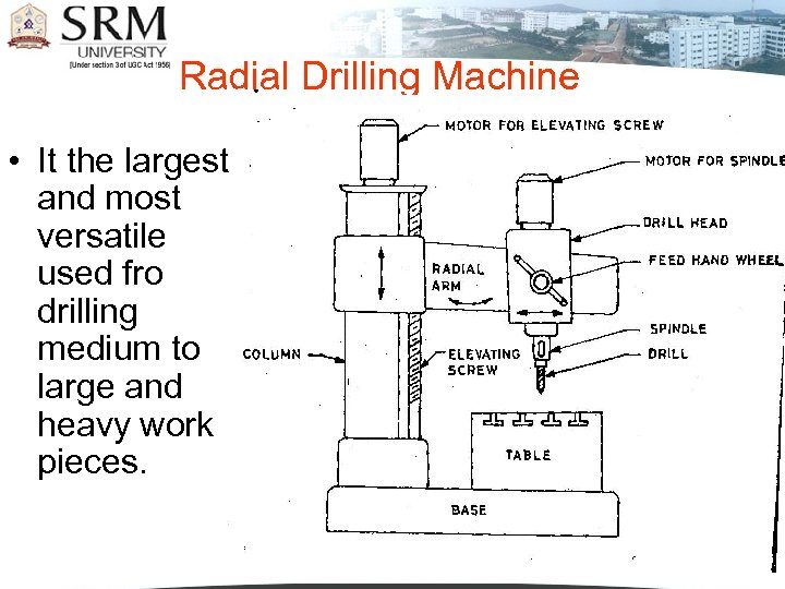 Radial Drilling Machine • It the largest and most versatile used fro drilling medium