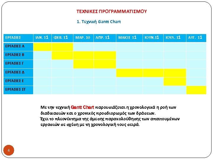 ΤΕΧΝΙΚΕΣ ΠΡΟΓΡΑΜΜΑΤΙΣΜΟΥ 1. Τεχνική Gantt Chart ΕΡΓΑΣΙΕΣ ΙΑΝ. 11 ΦΕΒ. 11 ΜΑΡ. 10 ΑΠΡ.