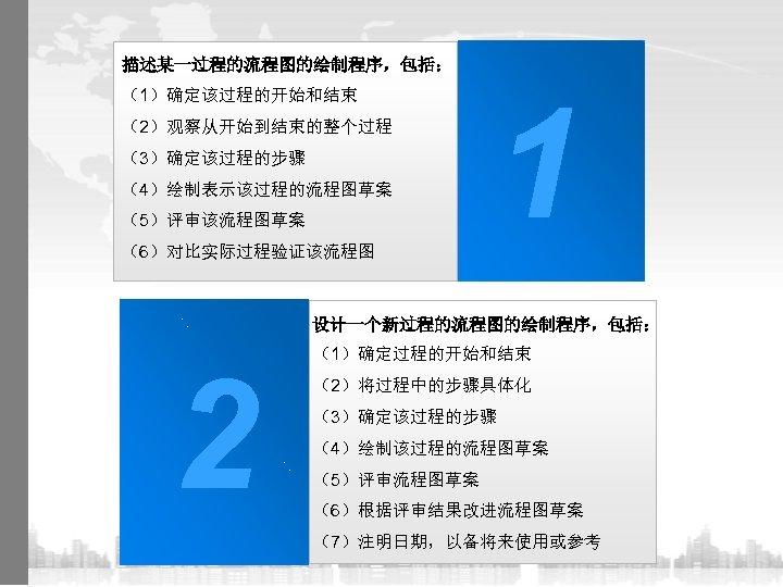 描述某一过程的流程图的绘制程序,包括: (1)确定该过程的开始和结束 (2)观察从开始到结束的整个过程 (3)确定该过程的步骤 (4)绘制表示该过程的流程图草案 (5)评审该流程图草案 (6)对比实际过程验证该流程图 1 设计一个新过程的流程图的绘制程序,包括: 2 (1)确定过程的开始和结束 (2)将过程中的步骤具体化 (3)确定该过程的步骤 (4)绘制该过程的流程图草案