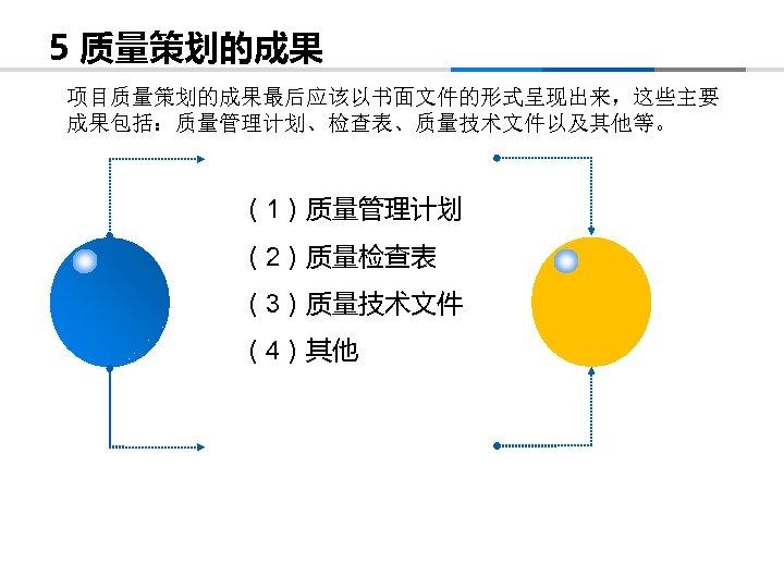 5 质量策划的成果 项目质量策划的成果最后应该以书面文件的形式呈现出来,这些主要 成果包括:质量管理计划、检查表、质量技术文件以及其他等。 (1)质量管理计划 (2)质量检查表 (3)质量技术文件 (4)其他