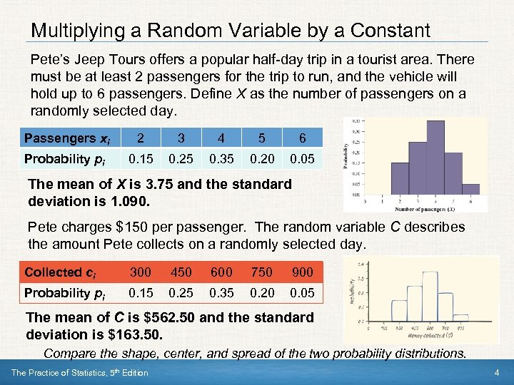 Multiplying a Random Variable by a Constant Pete's Jeep Tours offers a popular half-day