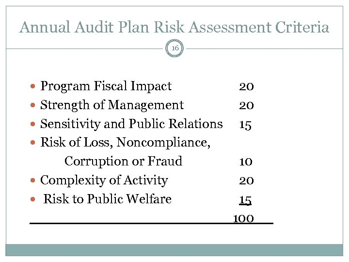 Annual Audit Plan Risk Assessment Criteria 16 Program Fiscal Impact Strength of Management Sensitivity