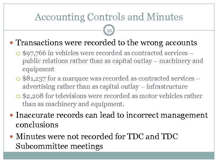 Accounting Controls and Minutes 55 Transactions were recorded to the wrong accounts $97, 766