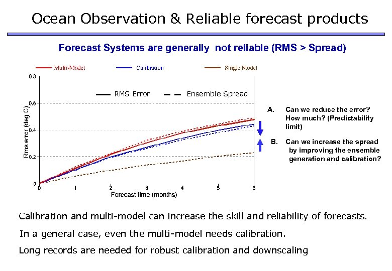 Ocean Observation & Reliable forecast products Forecast Systems are generally not reliable (RMS >