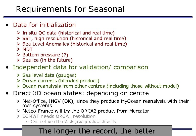 Requirements for Seasonal • Data for initialization Ø Ø Ø In situ QC data
