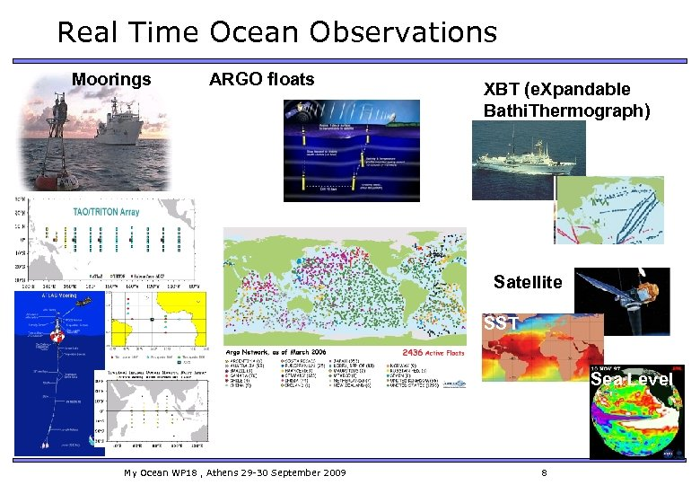 Real Time Ocean Observations Moorings ARGO floats XBT (e. Xpandable Bathi. Thermograph) Satellite SST