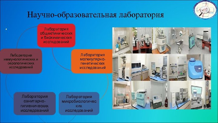 Научно-образовательная лаборатория Лаборатория общеклинических и биохимических исследований 6 Лаборатория иммунологических и серологических исследований Лаборатория