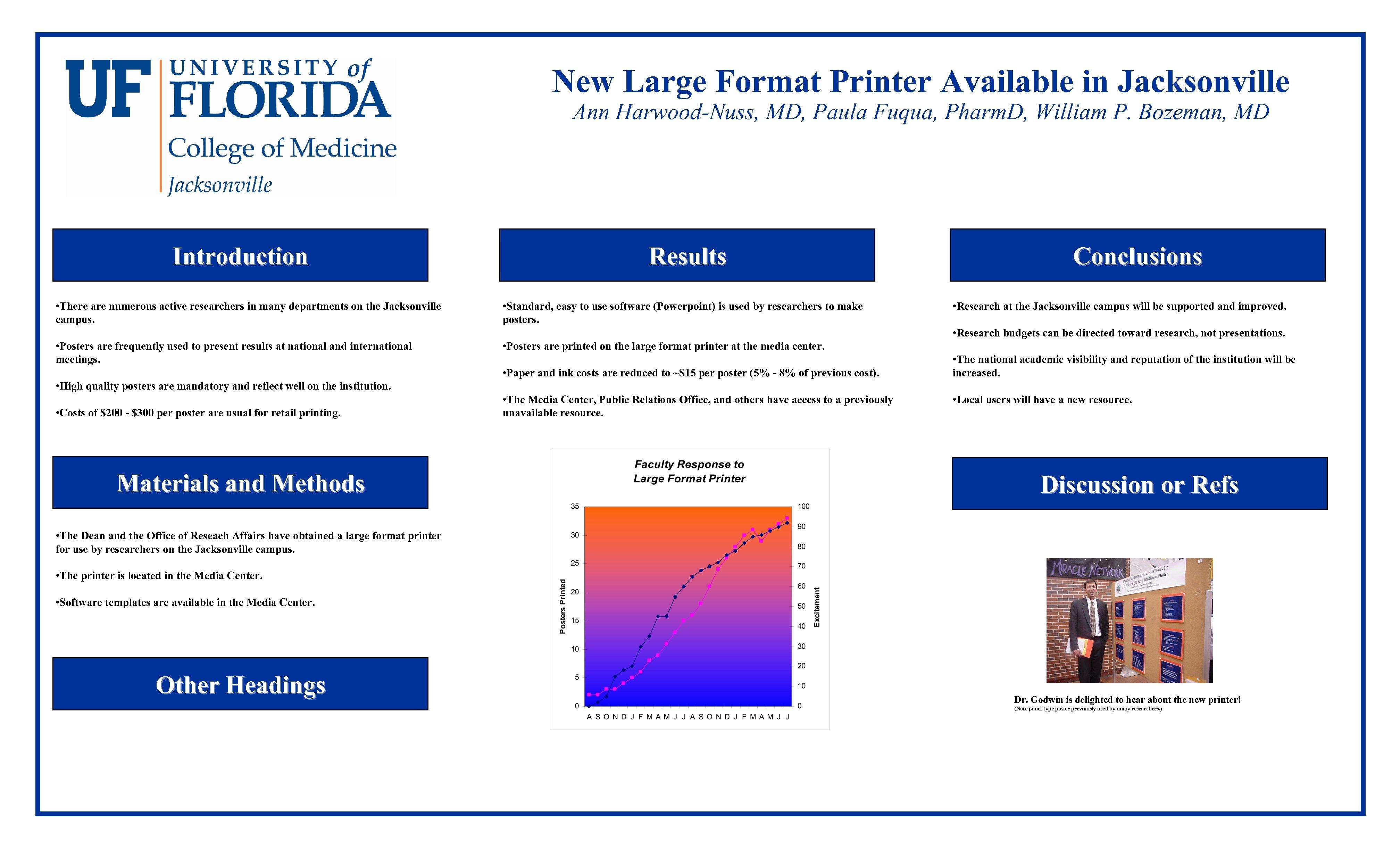 New Large Format Printer Available in Jacksonville Ann Harwood-Nuss, MD, Paula Fuqua, Pharm. D,