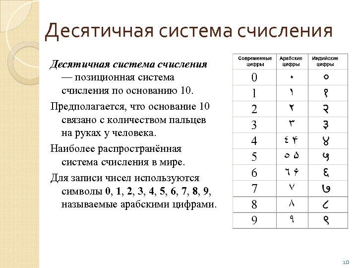 Десятичная система счисления — позиционная система счисления по основанию 10. Предполагается, что основание 10