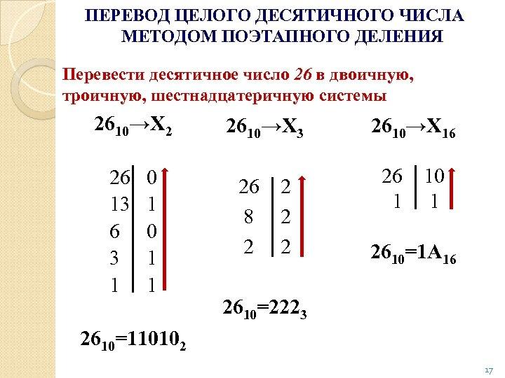 ПЕРЕВОД ЦЕЛОГО ДЕСЯТИЧНОГО ЧИСЛА МЕТОДОМ ПОЭТАПНОГО ДЕЛЕНИЯ Перевести десятичное число 26 в двоичную, троичную,