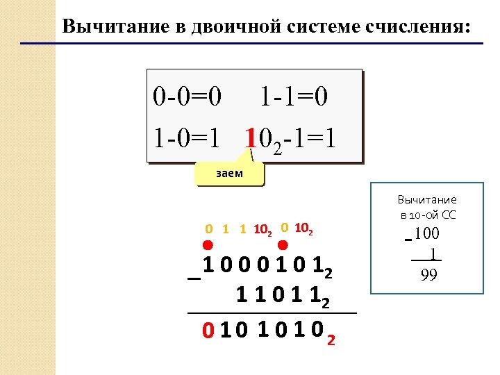 Вычитание в двоичной системе счисления: 0 -0=0 1 -1=0 1 -0=1 102 -1=1 заем