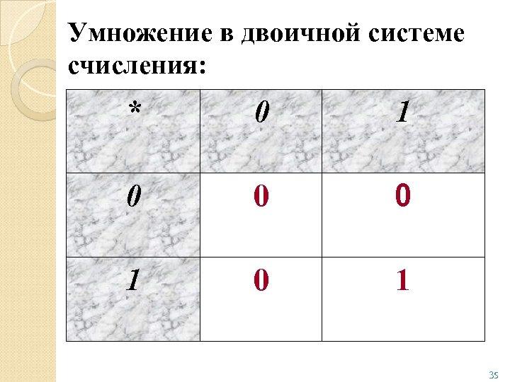 Умножение в двоичной системе счисления: * 0 1 0 0 0 1 35