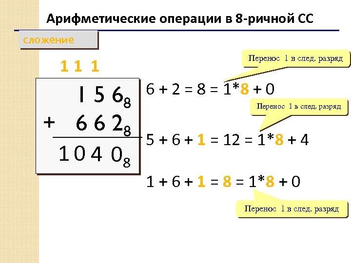 Арифметические операции в 8 -ричной СС сложение 11 1 1 5 68 + 6