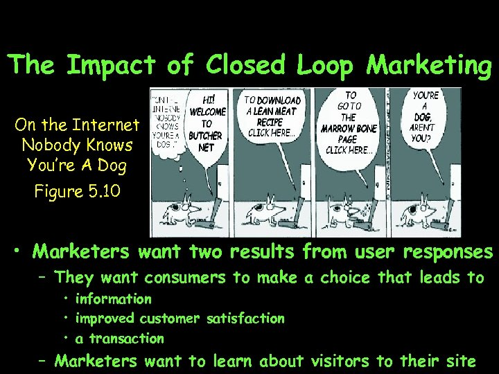 The Impact of Closed Loop Marketing On the Internet Nobody Knows You're A Dog