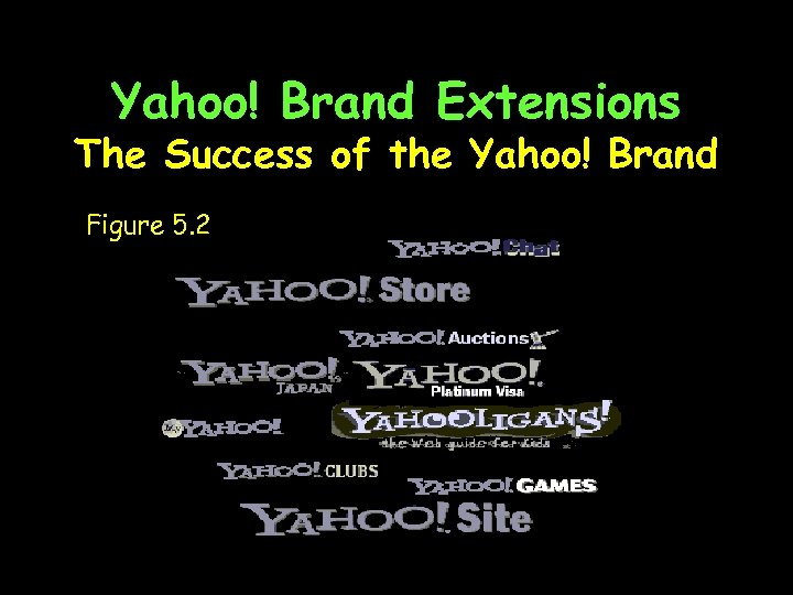Yahoo! Brand Extensions The Success of the Yahoo! Brand Figure 5. 2