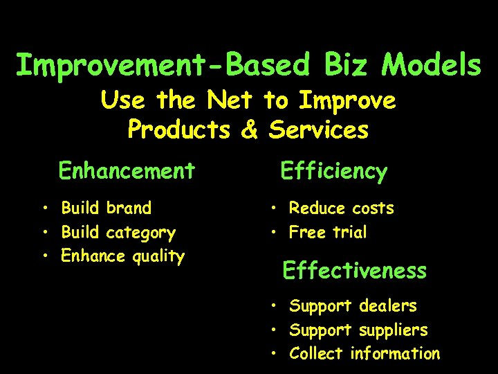 Improvement-Based Biz Models Use the Net to Improve Products & Services Enhancement • Build