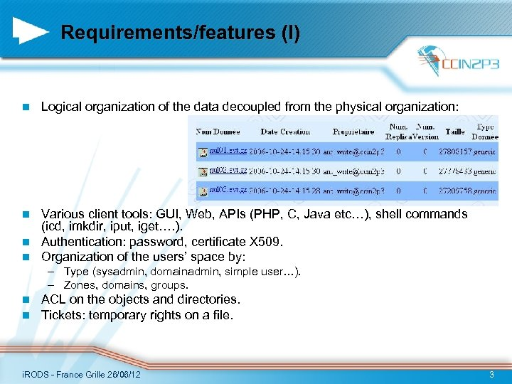 Requirements/features (I) n Logical organization of the data decoupled from the physical organization: Various