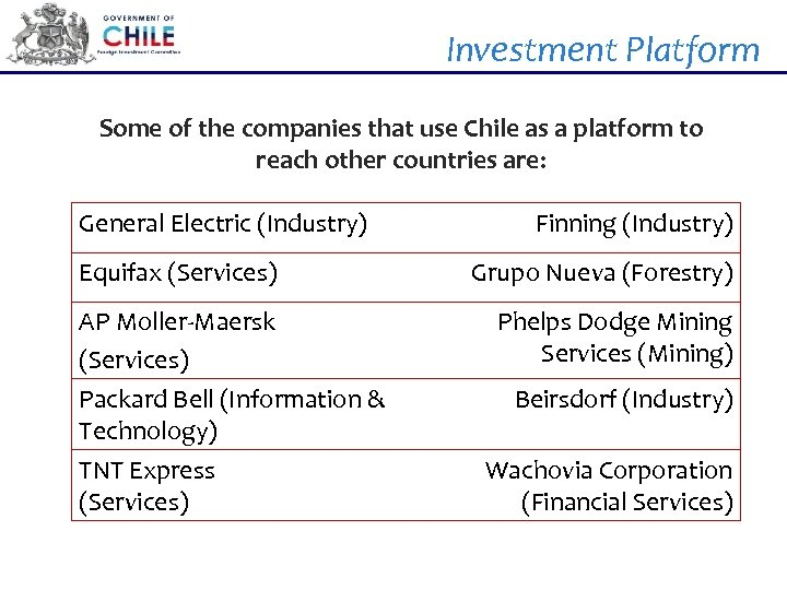 Investment Platform Some of the companies that use Chile as a platform to reach