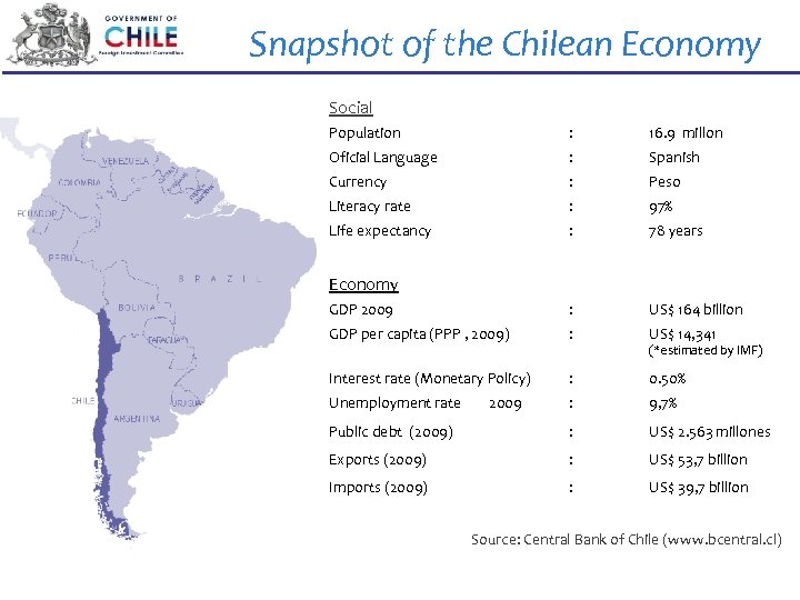 Snapshot of the Chilean Economy Social Population : 16. 9 millon Oficial Language :