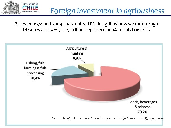Foreign investment in agribusiness Between 1974 and 2009, materialized FDI in agribusiness sector through