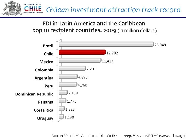 Chilean investment attraction track record FDI in Latin America and the Caribbean: top 10