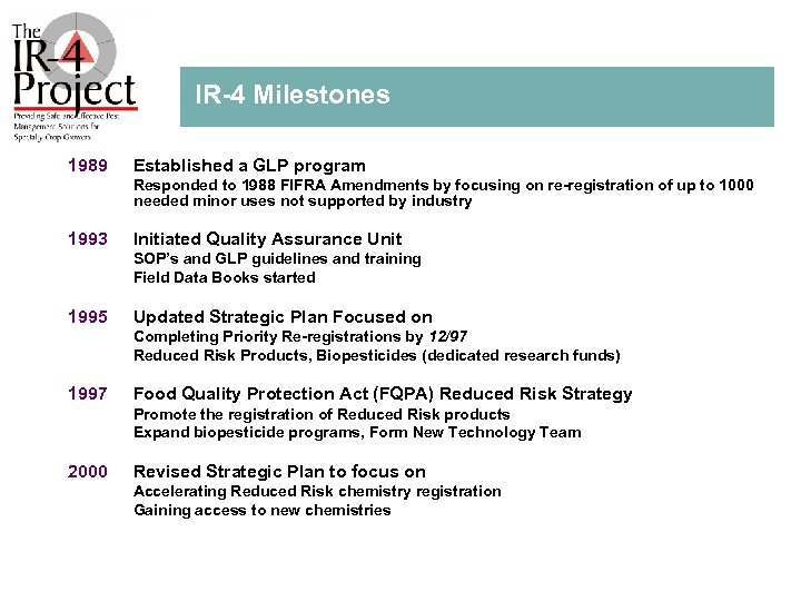 IR 4 Milestones 1989 Established a GLP program Responded to 1988 FIFRA Amendments by