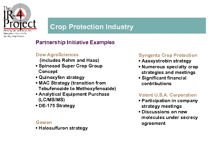 Crop Protection Industry Partnership Initiative Examples Dow Agro. Sciences (includes Rohm and Haas) •