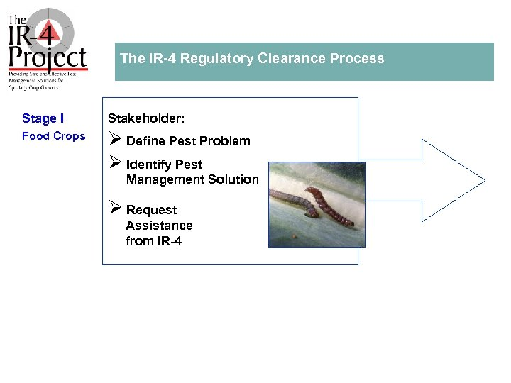 The IR 4 Regulatory Clearance Process Stage I Stakeholder: Food Crops Ø Define Pest
