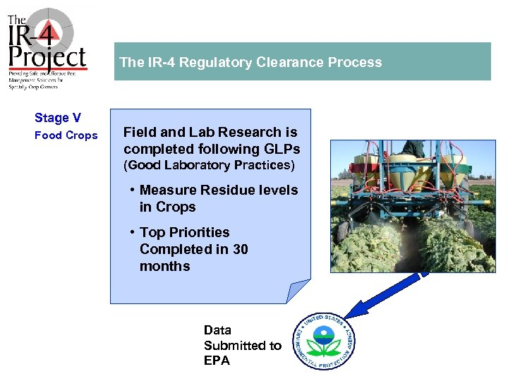 The IR 4 Regulatory Clearance Process Stage V Food Crops Field and Lab Research