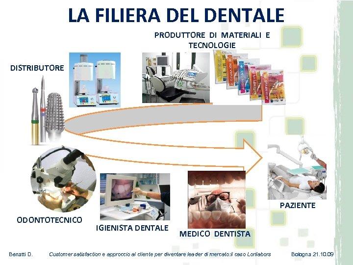 LA FILIERA DEL DENTALE PRODUTTORE DI MATERIALI E TECNOLOGIE DISTRIBUTORE PAZIENTE ODONTOTECNICO Benatti D.