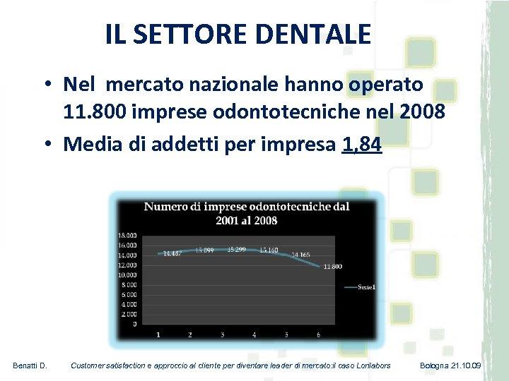IL SETTORE DENTALE • Nel mercato nazionale hanno operato 11. 800 imprese odontotecniche nel