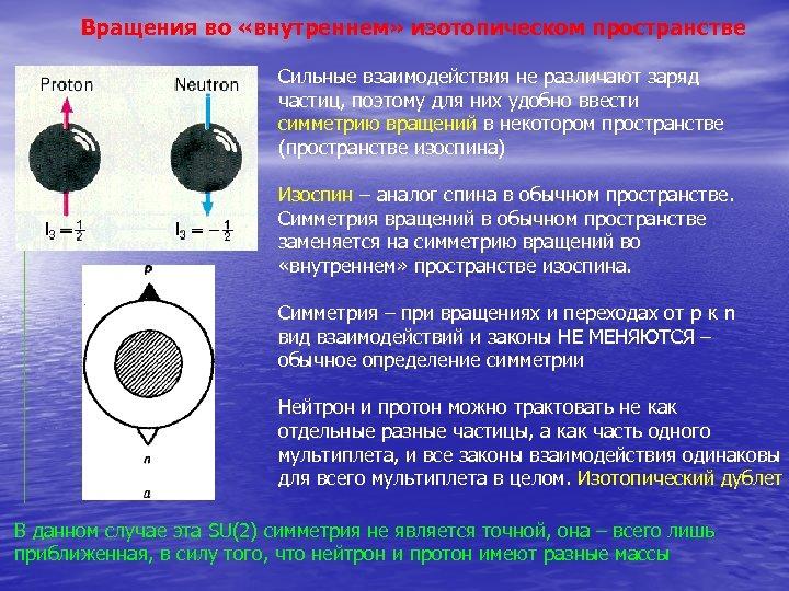 Вращения во «внутреннем» изотопическом пространстве Сильные взаимодействия не различают заряд частиц, поэтому для них