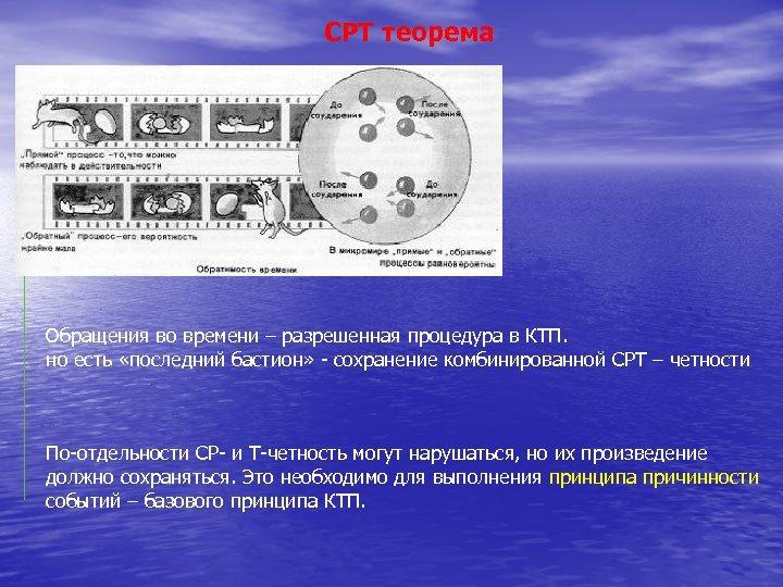СРТ теорема Обращения во времени – разрешенная процедура в КТП. но есть «последний бастион»
