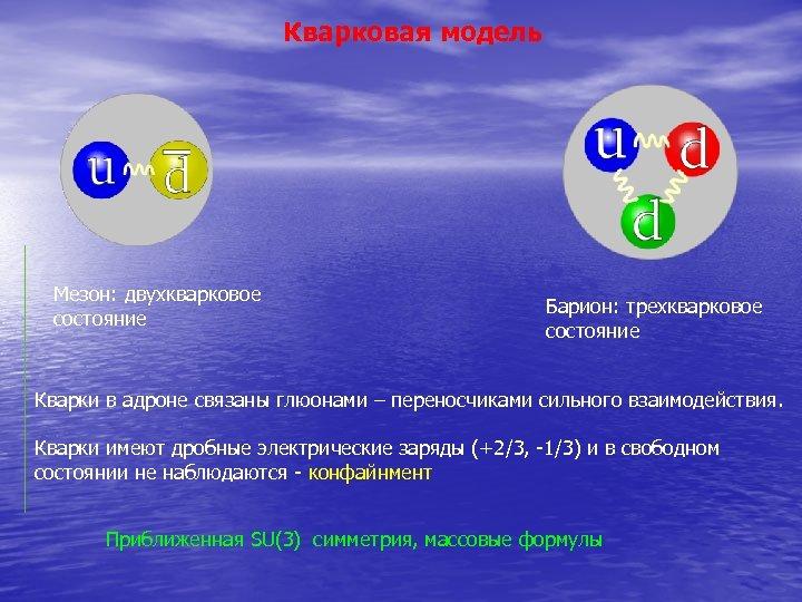 Кварковая модель Мезон: двухкварковое состояние Барион: трехкварковое состояние Кварки в адроне связаны глюонами –
