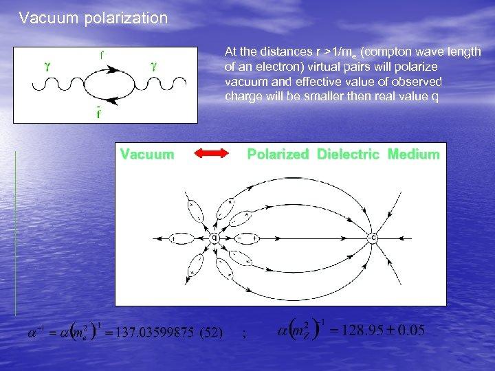 Vacuum polarization At the distances r >1/me (compton wave length of an electron) virtual